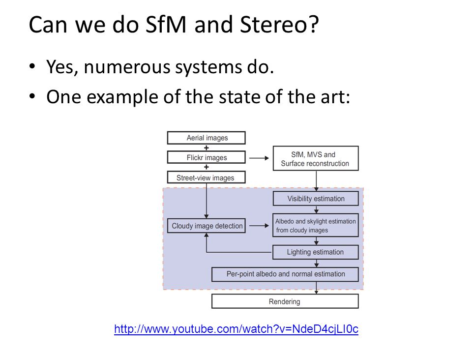 Can we do SfM and Stereo? Yes, numerous systems do. One example of the state of the art: http://www.youtube.com/watch?v=NdeD4cjLI0c