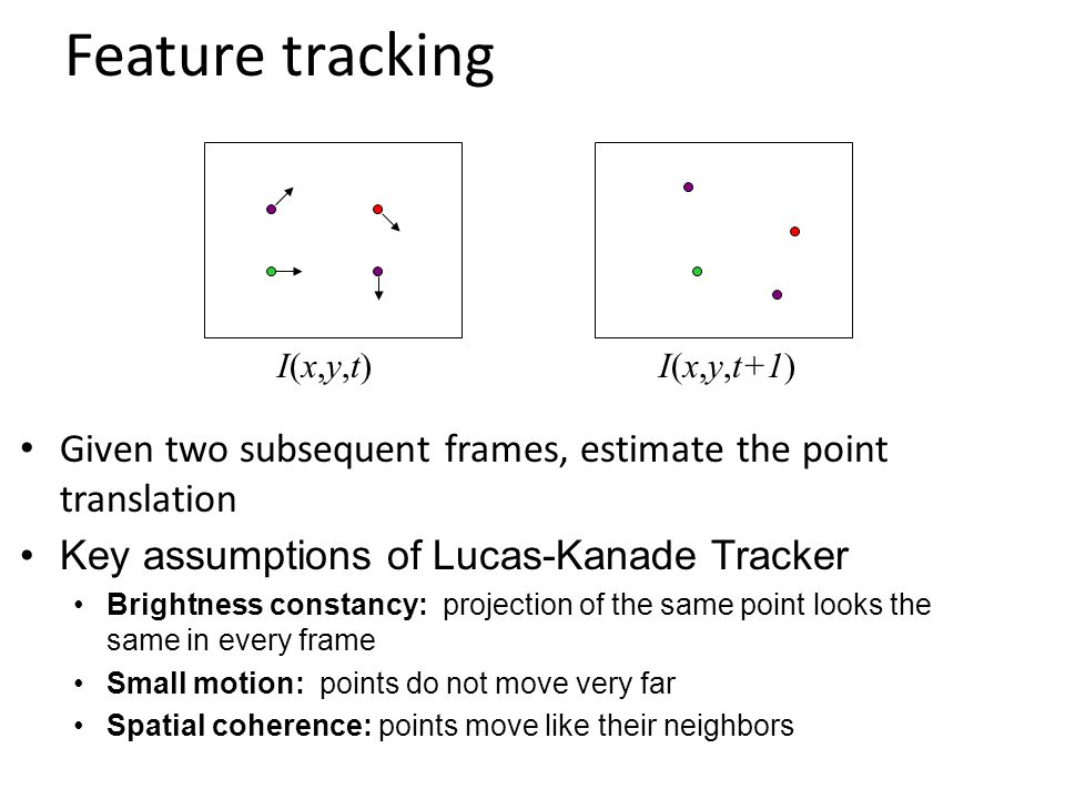 Feature tracking Given two subsequent frames, estimate the point translation Key assumptions of Lucas-Kanade Tracker Brightness constancy: projection