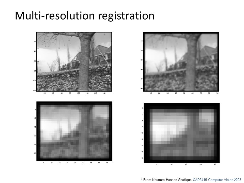 Multi-resolution registration * From Khurram Hassan-Shafique CAP5415 Computer Vision 2003