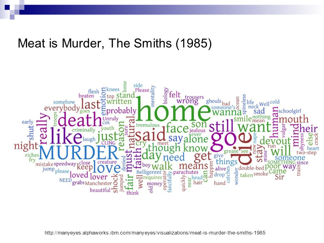 Meat is Murder, The Smiths (1985) http://manyeyes.alphaworks.ibm.com/manyeyes/visualizations/meat-is-murder-the-smiths-1985