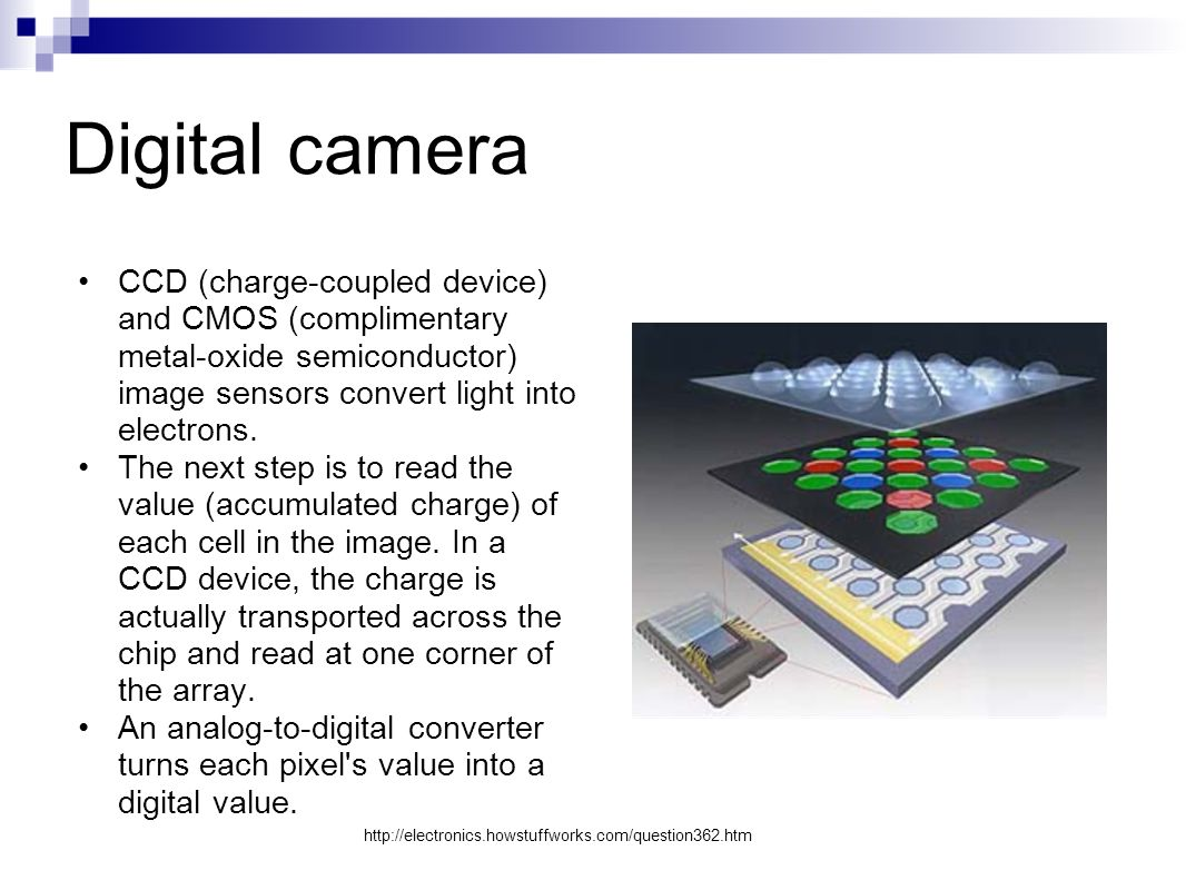 Digital camera CCD (charge-coupled device) and CMOS (complimentary metal-oxide semiconductor) image sensors convert light into electrons.