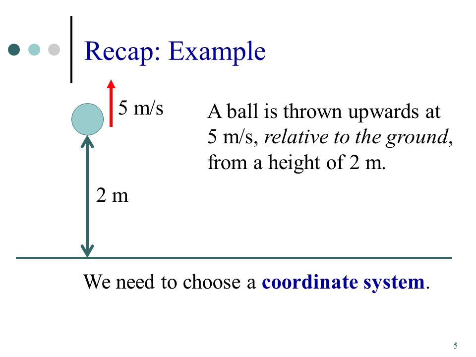 36 Projectile Motion under Constant Acceleration Find time of flight by solving y equation: And find range from: