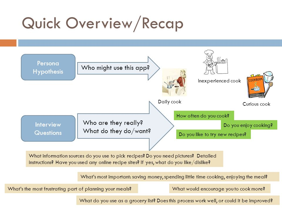 Quick Overview/Recap Persona Hypothesis Who might use this app.