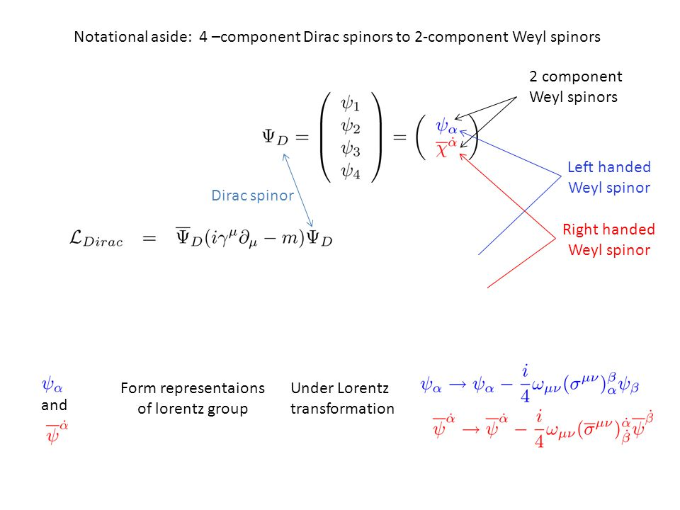 Notational aside: 4 –component Dirac spinors to 2-component Weyl spinors Dirac spinor 2 component Weyl spinors Under Lorentz transformation Form representaions of lorentz group and Left handed Weyl spinor Right handed Weyl spinor