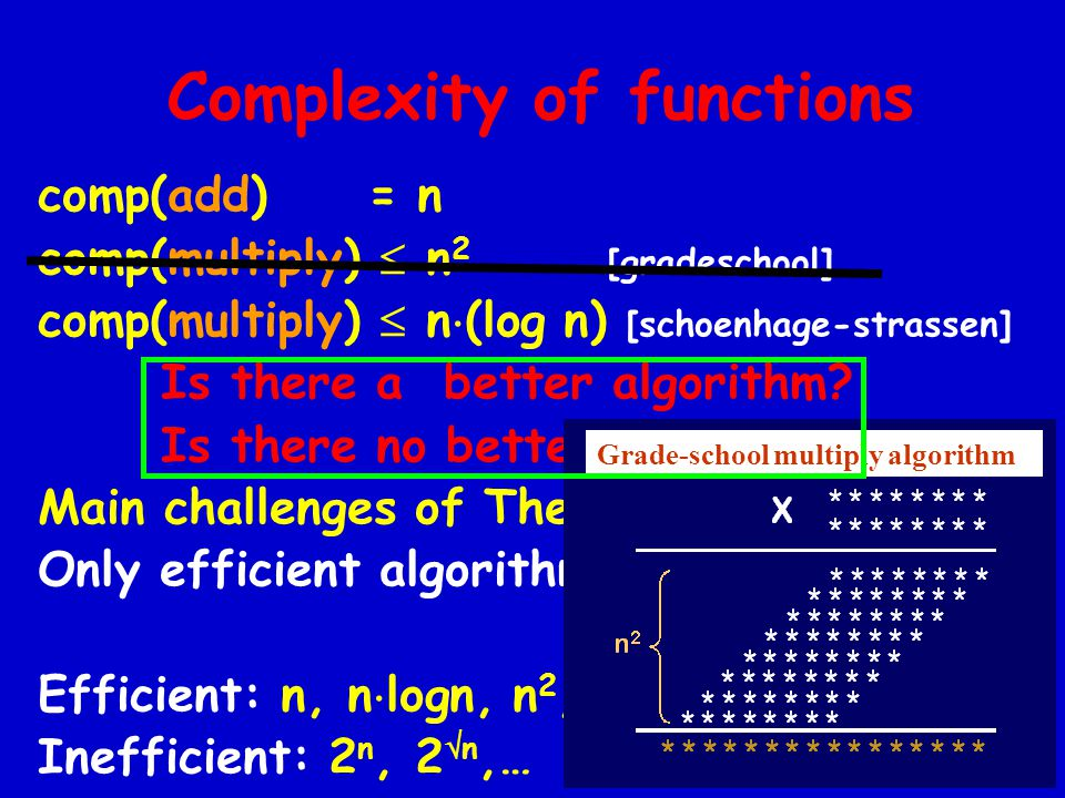 Complexity of functions comp(add) = n comp(multiply)  n 2 [gradeschool] comp(multiply)  n  (log n) [schoenhage-strassen] Is there a better algorithm.