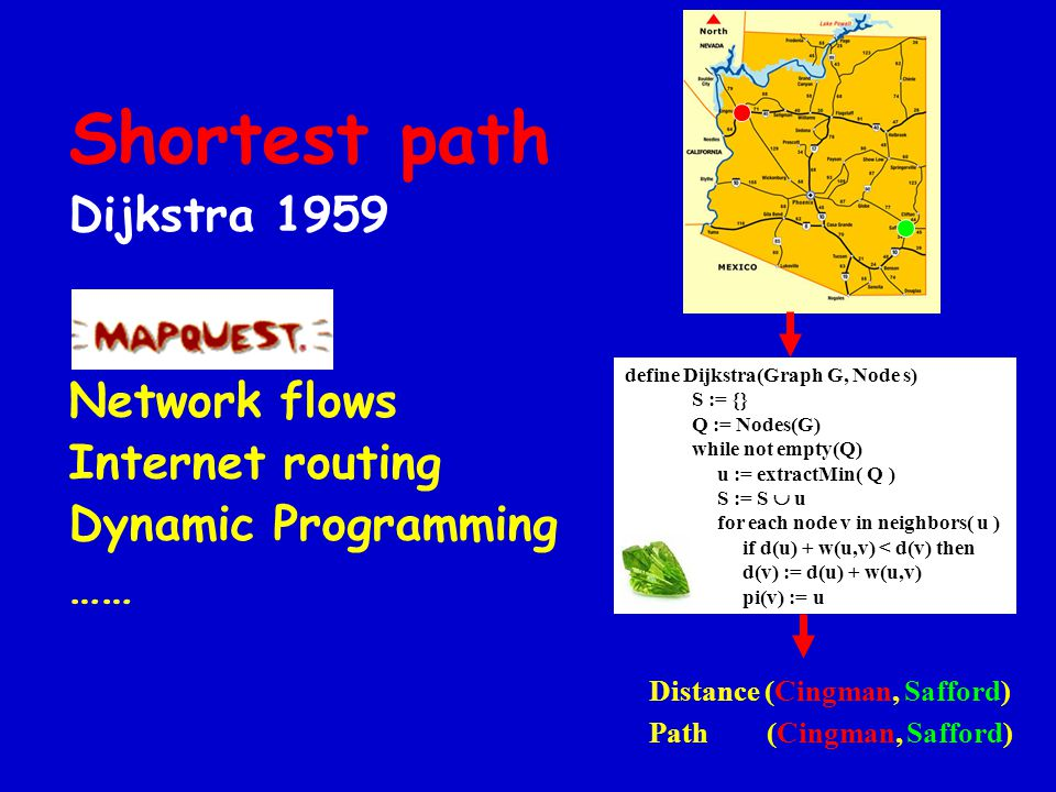 Shortest path Dijkstra 1959 Network flows Internet routing Dynamic Programming …… define Dijkstra(Graph G, Node s) S := {} Q := Nodes(G) while not empty(Q) u := extractMin( Q ) S := S  u for each node v in neighbors( u ) if d(u) + w(u,v) < d(v) then d(v) := d(u) + w(u,v) pi(v) := u Distance (Cingman, Safford) Path (Cingman, Safford)