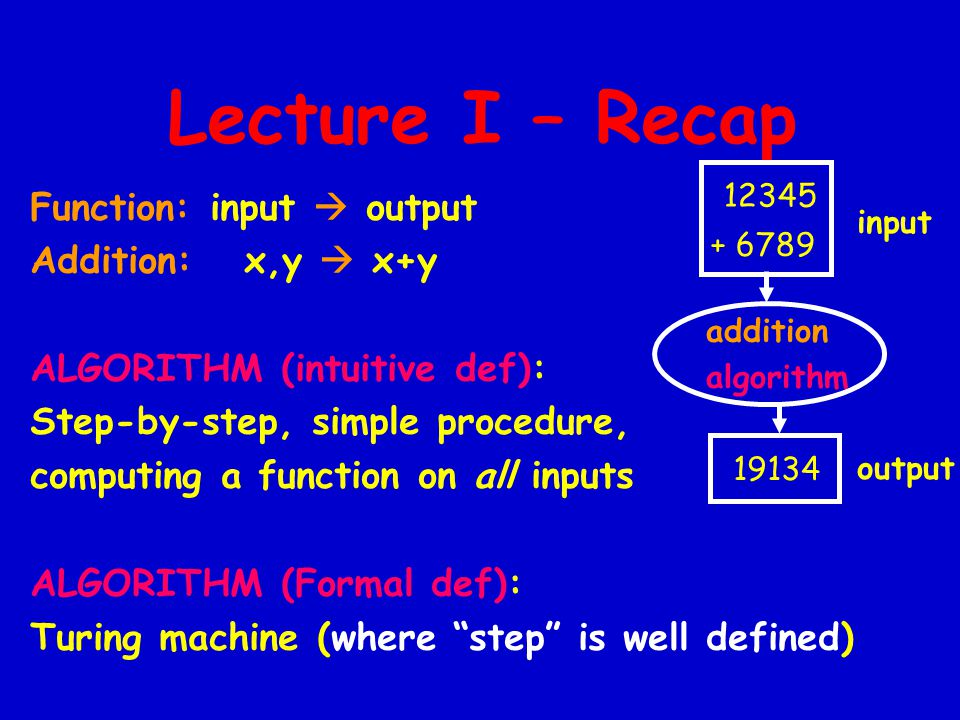 Lecture I – Recap Function: input  output Addition: x,y  x+y ALGORITHM (intuitive def): Step-by-step, simple procedure, computing a function on all inputs ALGORITHM (Formal def): Turing machine (where step is well defined) addition algorithm 12345 + 6789 19134 input output
