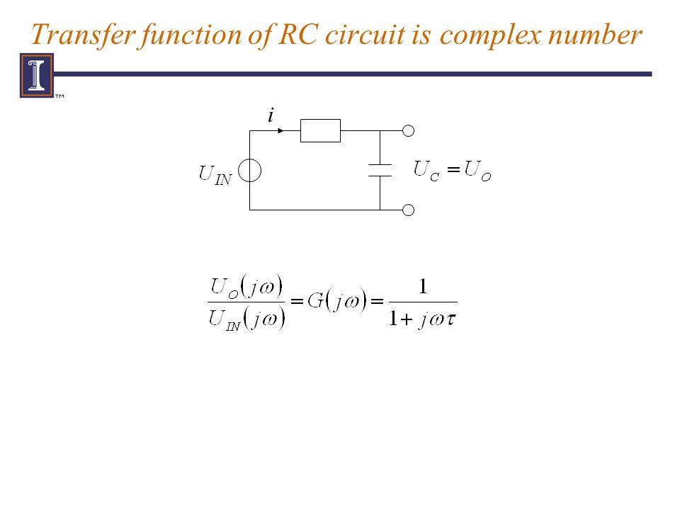 Transfer function of RC circuit is complex number i