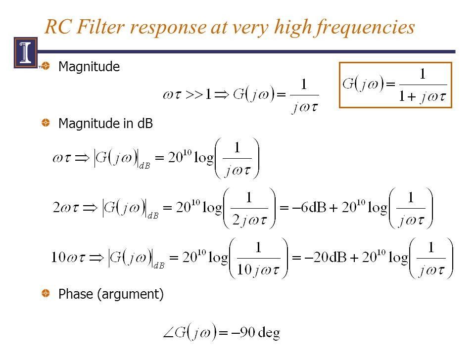 RC Filter response at very high frequencies Magnitude Magnitude in dB Phase (argument)