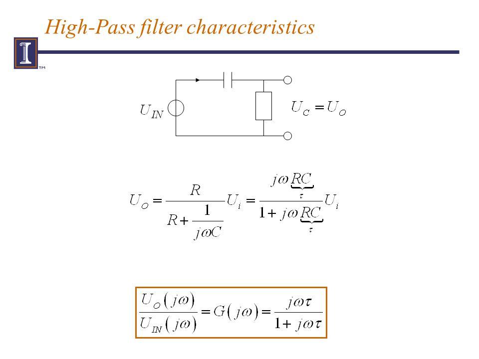 High-Pass filter characteristics