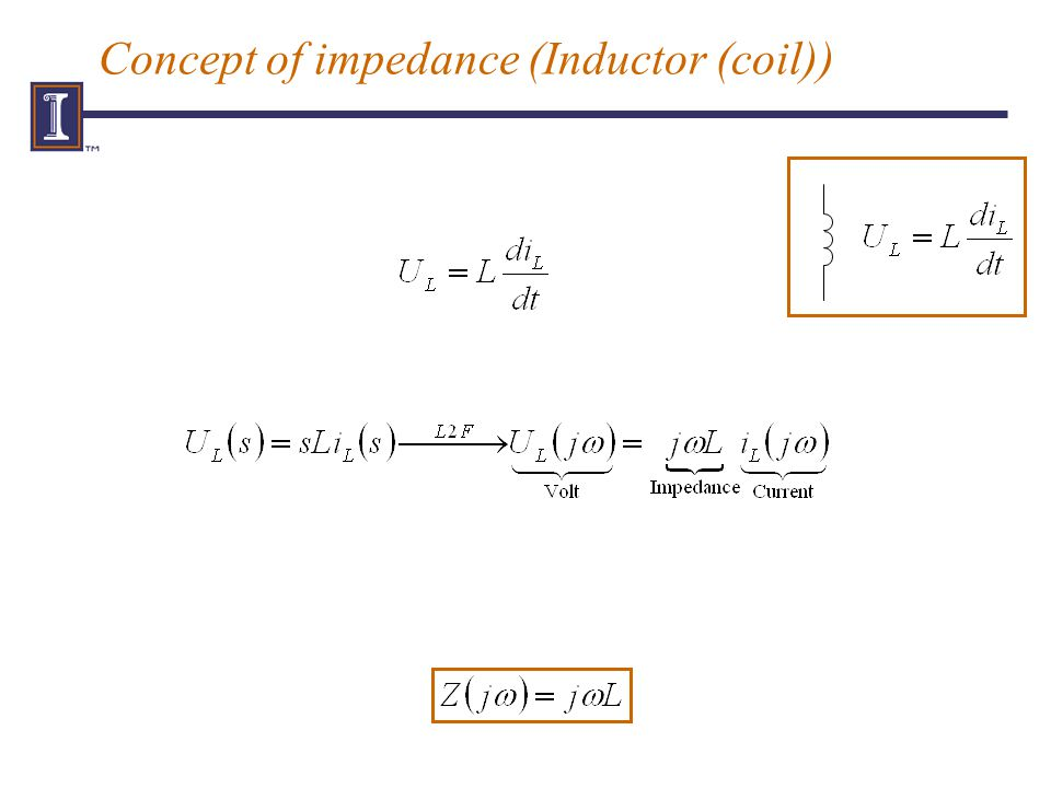 Concept of impedance (Inductor (coil))