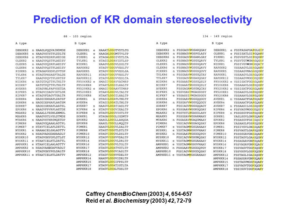 Caffrey ChemBioChem (2003) 4, 654-657 Reid et al. Biochemistry (2003) 42, 72-79