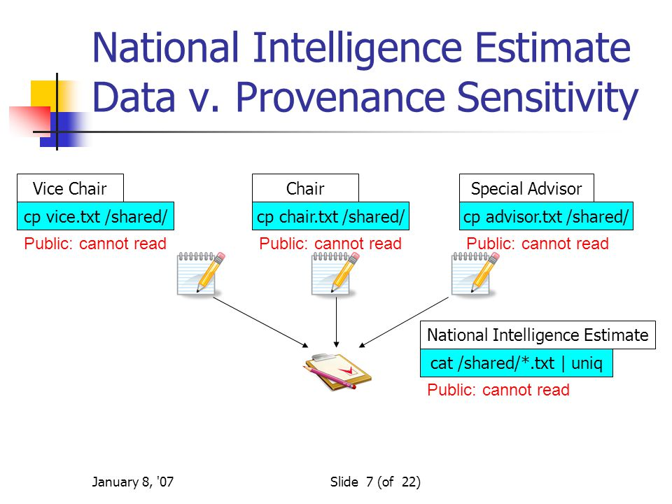 January 8, 07Slide 7 (of 22) National Intelligence Estimate Data v.