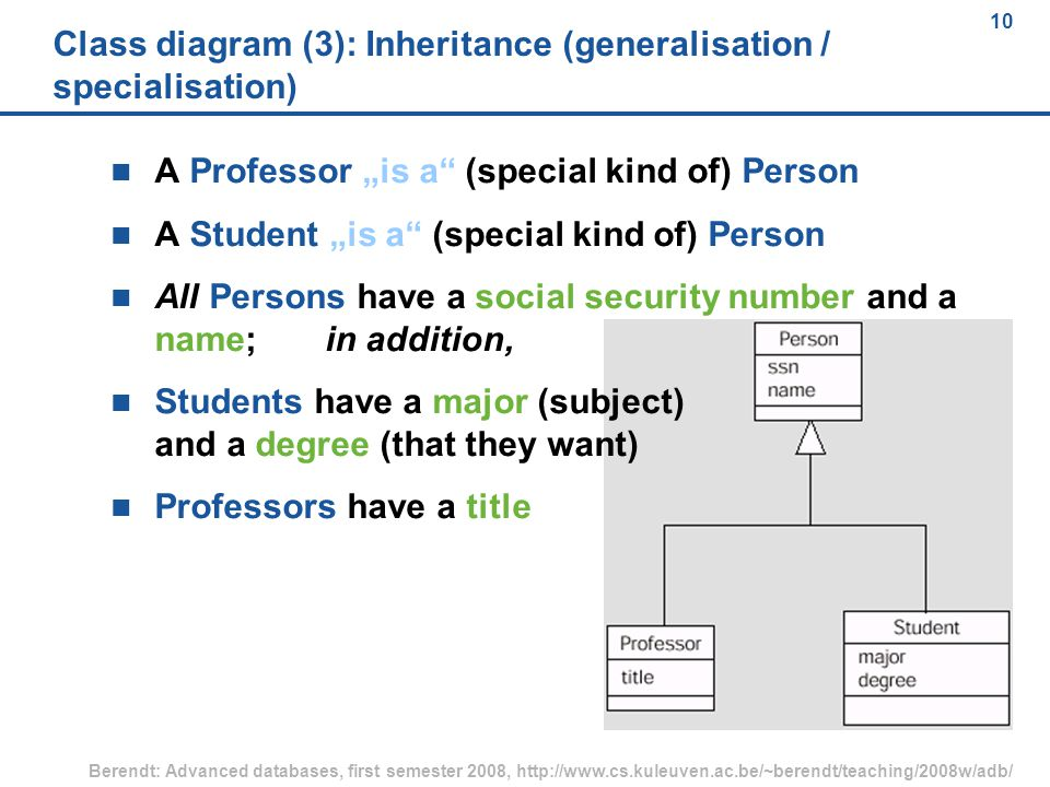 "10 Berendt: Advanced databases, first semester 2008, http://www.cs.kuleuven.ac.be/~berendt/teaching/2008w/adb/ 10 Class diagram (3): Inheritance (generalisation / specialisation) n A Professor ""is a (special kind of) Person n A Student ""is a (special kind of) Person n All Persons have a social security number and a name; in addition, n Students have a major (subject) and a degree (that they want) n Professors have a title"
