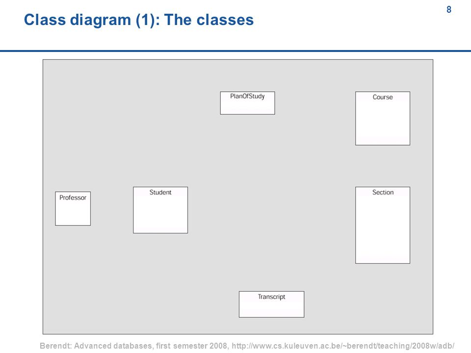8 Berendt: Advanced databases, first semester 2008, http://www.cs.kuleuven.ac.be/~berendt/teaching/2008w/adb/ 8 Class diagram (1): The classes
