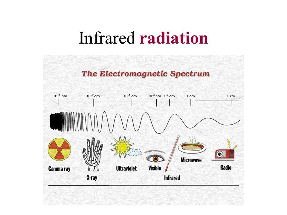 Infrared radiation
