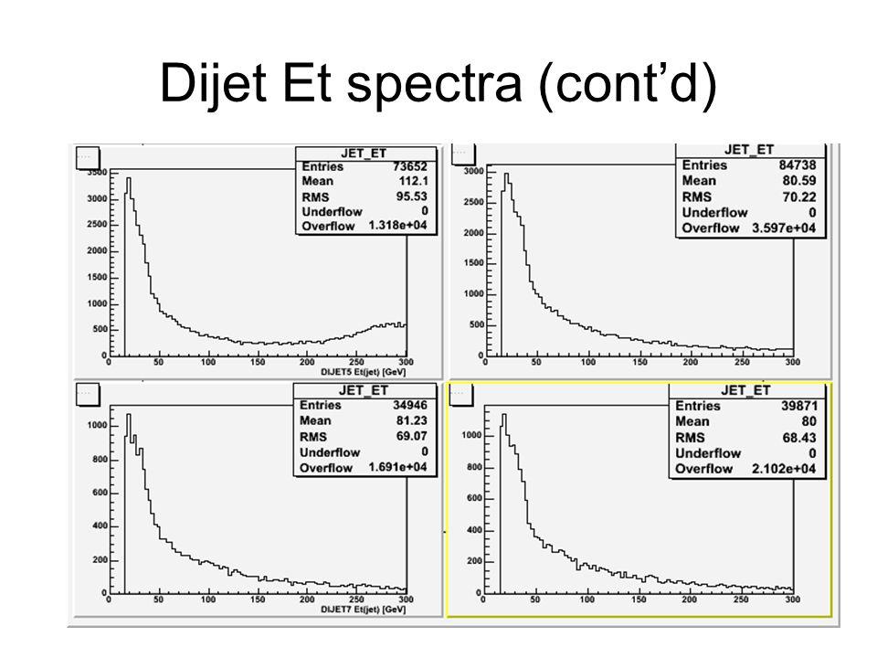 Dijet Et spectra (cont'd)