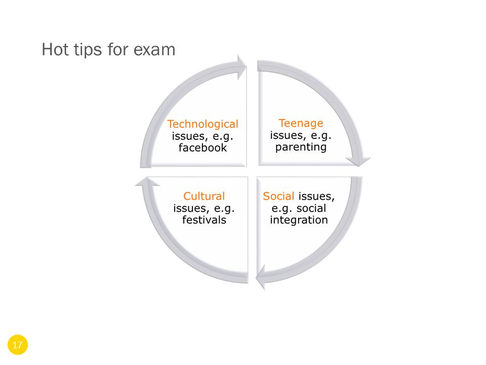 Hot tips for exam 17