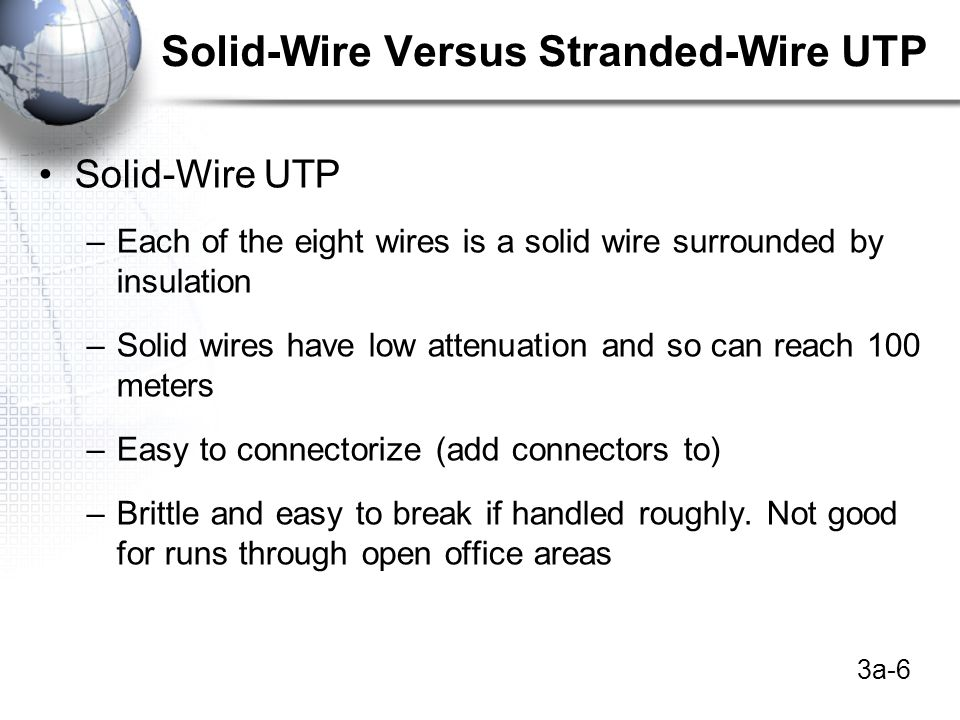 3a-6 Solid-Wire Versus Stranded-Wire UTP Solid-Wire UTP –Each of the eight wires is a solid wire surrounded by insulation –Solid wires have low attenuation and so can reach 100 meters –Easy to connectorize (add connectors to) –Brittle and easy to break if handled roughly.