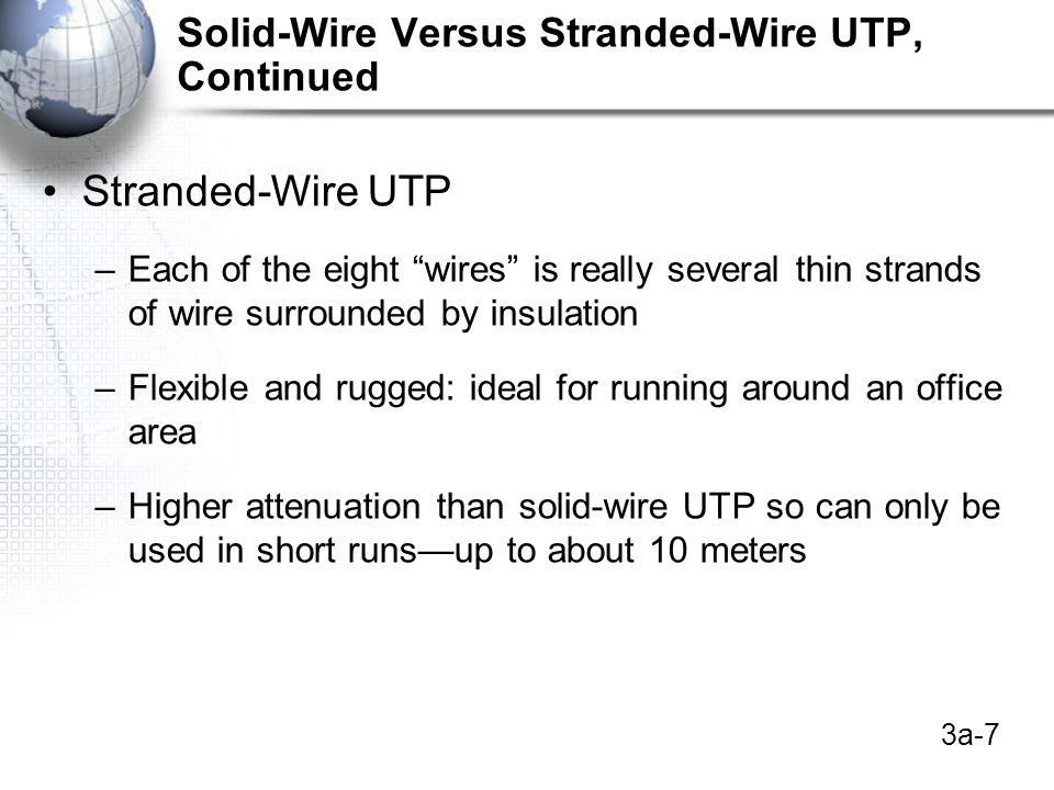 3a-7 Solid-Wire Versus Stranded-Wire UTP, Continued Stranded-Wire UTP –Each of the eight wires is really several thin strands of wire surrounded by insulation –Flexible and rugged: ideal for running around an office area –Higher attenuation than solid-wire UTP so can only be used in short runs—up to about 10 meters