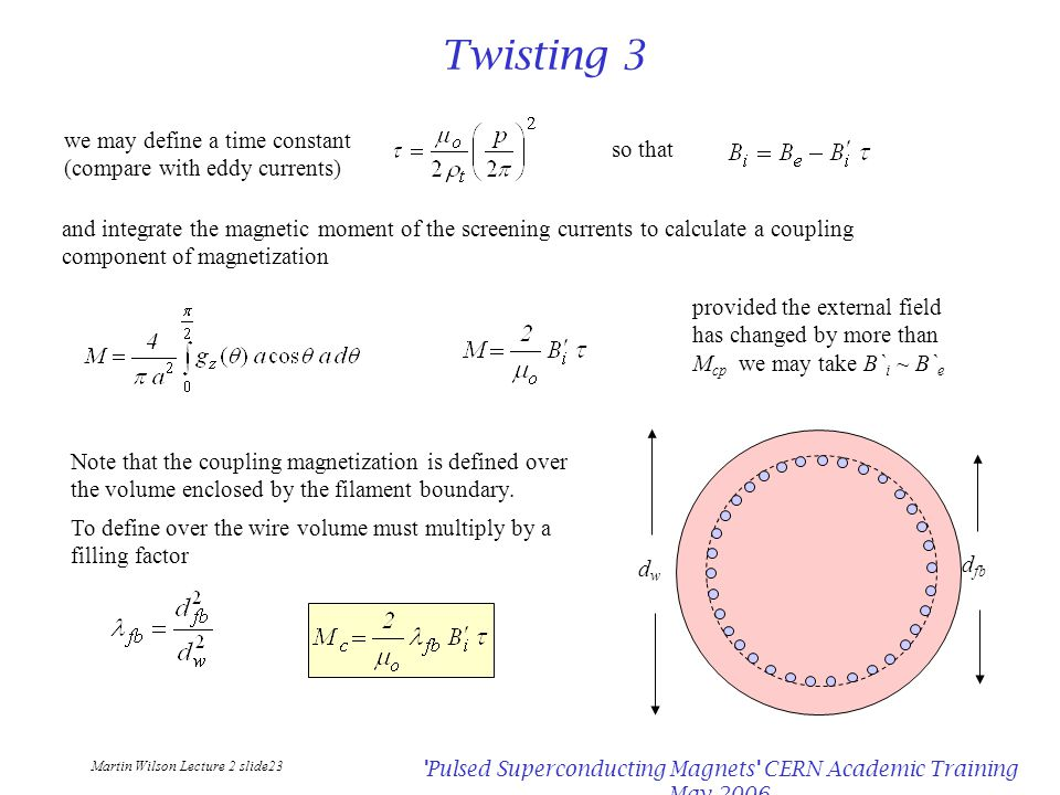 Martin Wilson Lecture 2 slide23 Pulsed Superconducting Magnets CERN Academic Training May 2006 Twisting 3 we may define a time constant (compare with eddy currents) so that and integrate the magnetic moment of the screening currents to calculate a coupling component of magnetization provided the external field has changed by more than M cp we may take B` i ~ B` e d fb dwdw Note that the coupling magnetization is defined over the volume enclosed by the filament boundary.