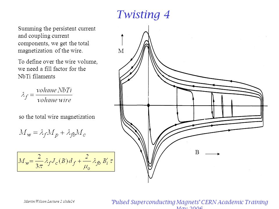 Martin Wilson Lecture 2 slide24 Pulsed Superconducting Magnets CERN Academic Training May 2006 Twisting 4 so the total wire magnetization B M Summing the persistent current and coupling current components, we get the total magnetization of the wire.