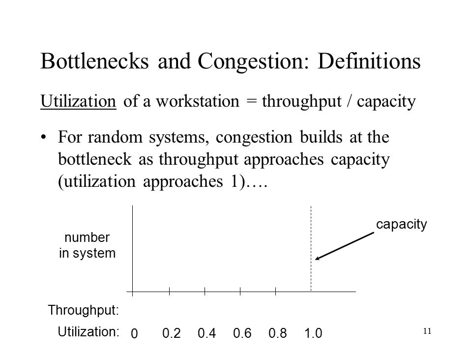 11 capacity Throughput: Utilization: number in system Bottlenecks and Congestion: Definitions Utilization of a workstation = throughput / capacity For