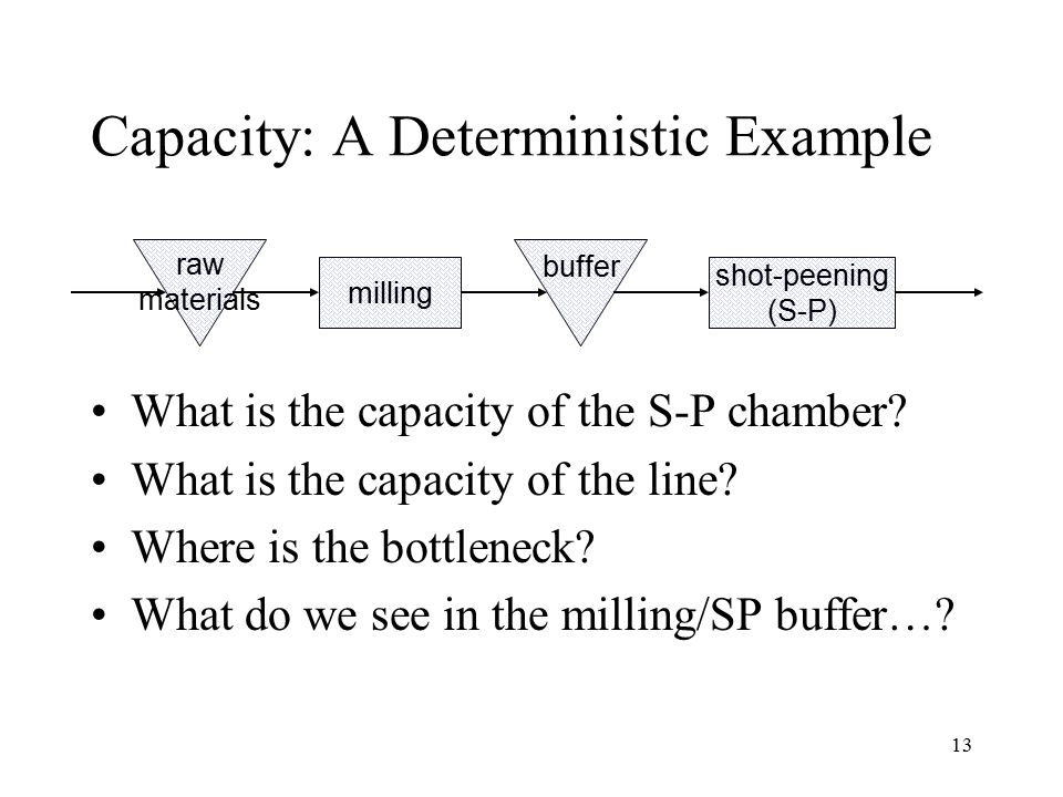 13 What is the capacity of the S-P chamber? What is the capacity of the line? Where is the bottleneck? What do we see in the milling/SP buffer…? milli