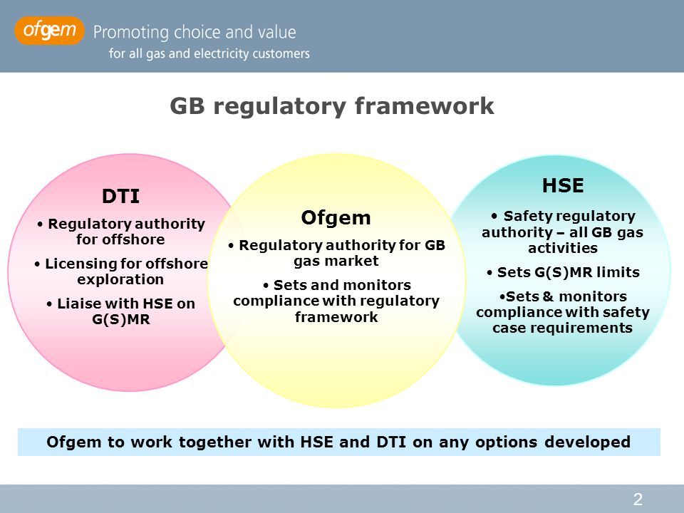 2 GB regulatory framework DTI Regulatory authority for offshore Licensing for offshore exploration Liaise with HSE on G(S)MR HSE Safety regulatory authority – all GB gas activities Sets G(S)MR limits Sets & monitors compliance with safety case requirements Ofgem Regulatory authority for GB gas market Sets and monitors compliance with regulatory framework Ofgem to work together with HSE and DTI on any options developed