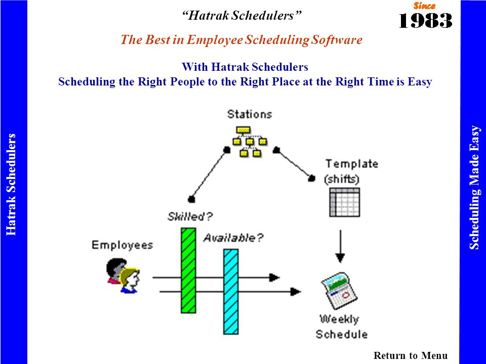 Hatrak Schedulers The Best in Employee Scheduling Software Hatrak Schedulers Scheduling Made Easy Hatrak Scheduler Daily Schedule Exceptions Wizard Return to Menu