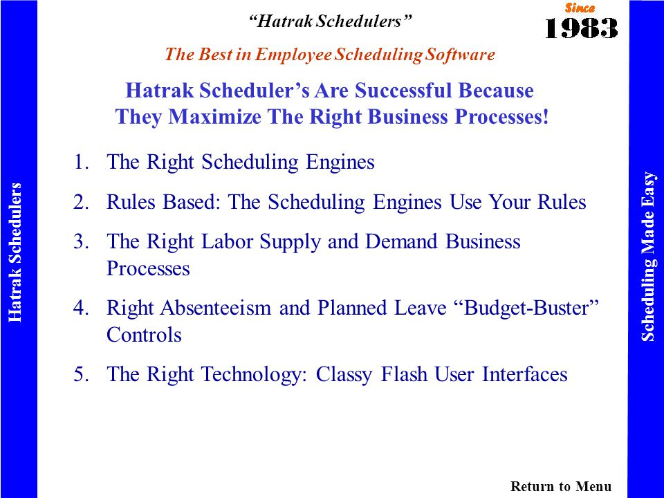 Hatrak Schedulers The Best in Employee Scheduling Software Hatrak Schedulers Scheduling Made Easy Hatrak Scheduler's Are Successful Because They Maximize The Right Business Processes.