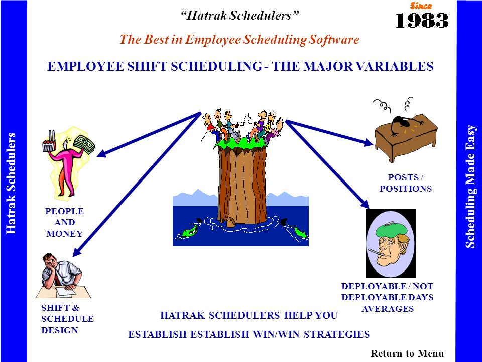 Hatrak Schedulers The Best in Employee Scheduling Software Hatrak Schedulers Scheduling Made Easy MONEY BUDGETED PEOPLE BUDGETED $10,939,629188 MONEY DEMANDPEOPLE DEMAND $12,181,892206.466 MANAGEMENT DILEMA.
