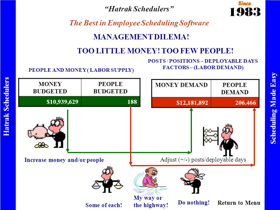 Hatrak Schedulers The Best in Employee Scheduling Software Hatrak Schedulers Scheduling Made Easy Pattern-based and end-user (not pattern-based) schedule designs Drag and drop data entry On-line leave and overtime request calendars and other employee self service features Labor supply / demand reporting that help forecast, manage, and analyze costs Easy to setup and use Schedule an unlimited number of shifts, schedule patterns, departments, scheduling units, holiday lists, employee not deployable reasons, positions (posts), employees and more The software fully integrates scheduling with employee skills, licenses, certifications and other requirements Help schedule the right person to the right place at the right time Training records management Hatrak Scheduler Software Features Return to Menu