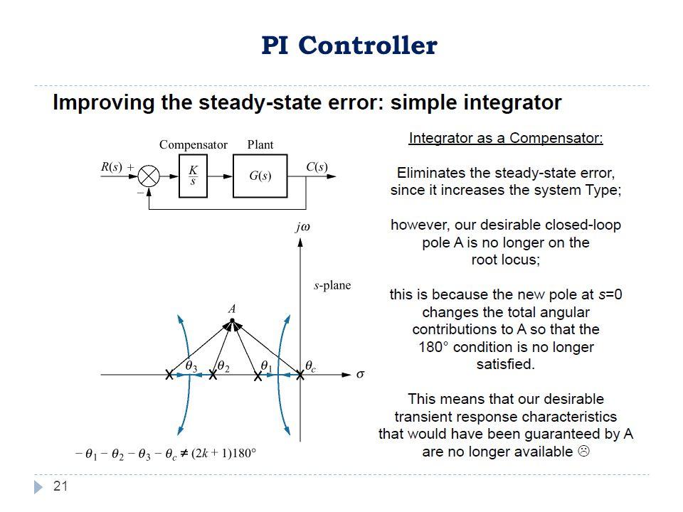 21 PI Controller