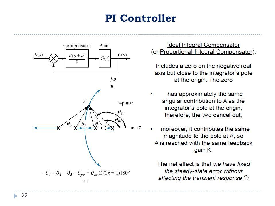 22 PI Controller
