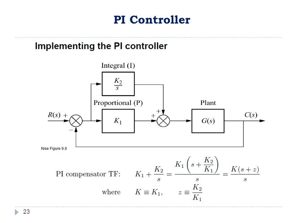 23 PI Controller
