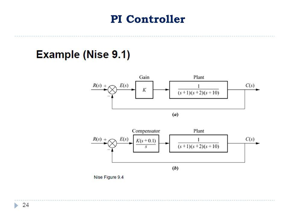 24 PI Controller
