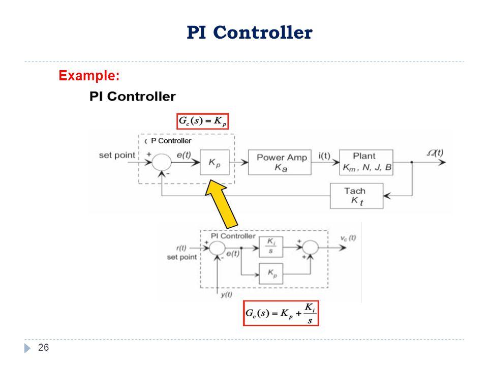 26 Example: PI Controller