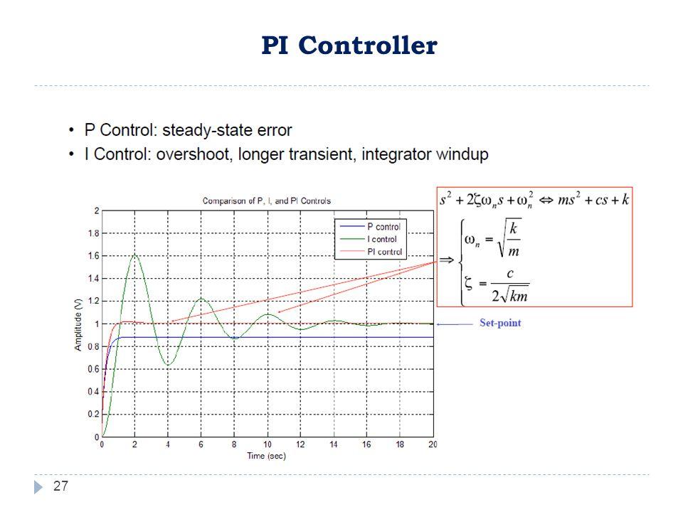 27 PI Controller