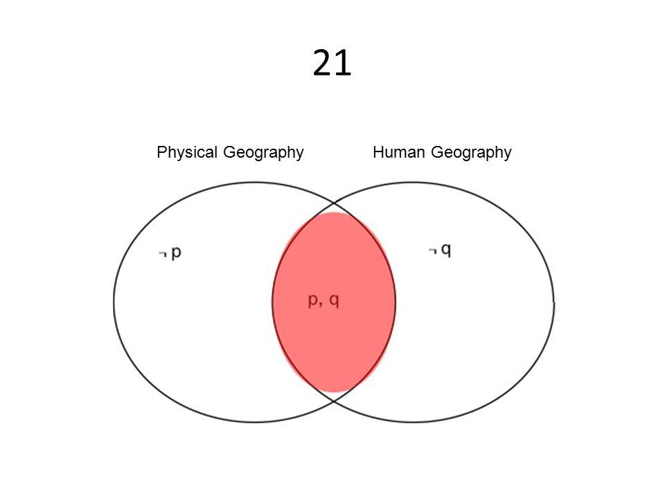 21 Physical GeographyHuman Geography