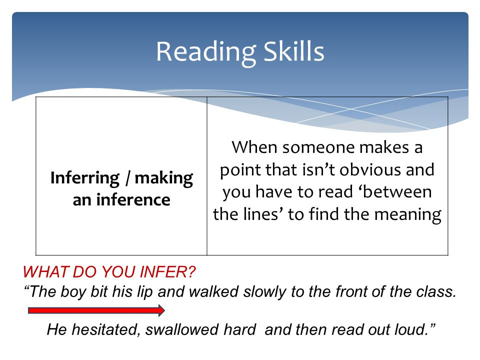 Reading Skills Inferring / making an inference When someone makes a point that isn't obvious and you have to read 'between the lines' to find the meaning WHAT DO YOU INFER.