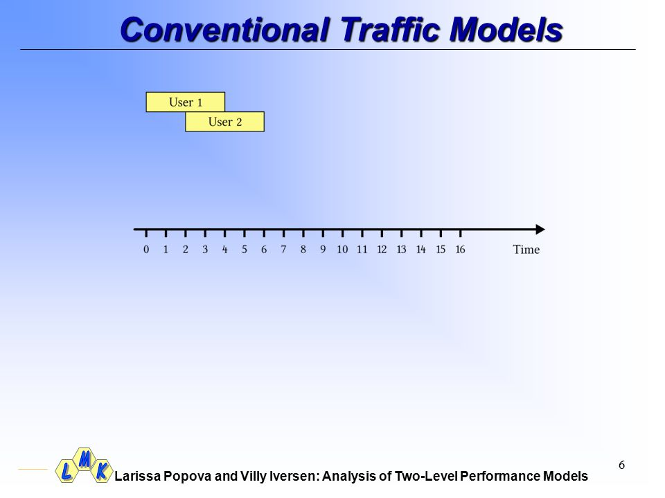 Larissa Popova and Villy Iversen: Analysis of Two-Level Performance Models 6 Conventional Traffic Models