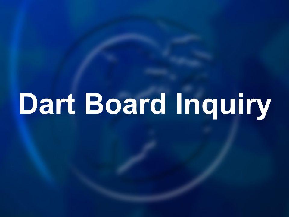 Dart Board Inquiry