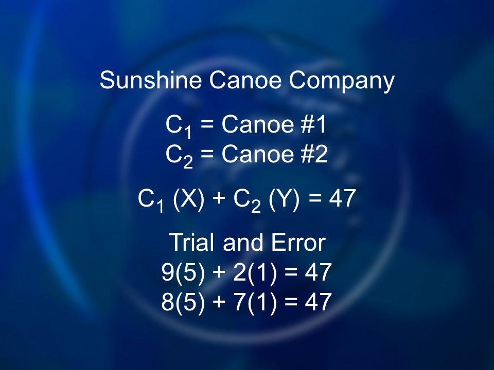 C 1 = Canoe #1 C 2 = Canoe #2 C 1 (X) + C 2 (Y) = 47 Trial and Error 9(5) + 2(1) = 47 8(5) + 7(1) = 47