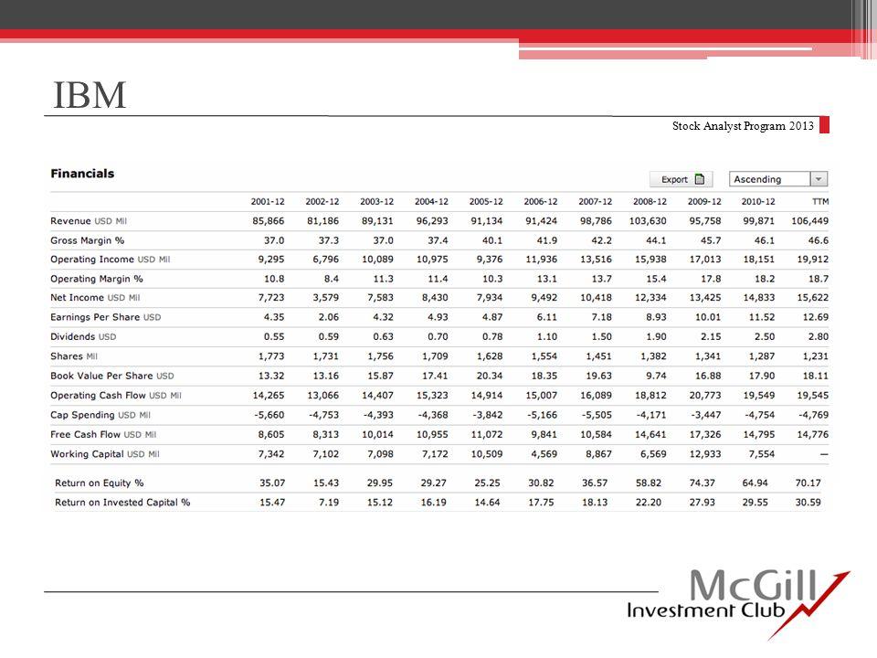 IBM Stock Analyst Program 2013