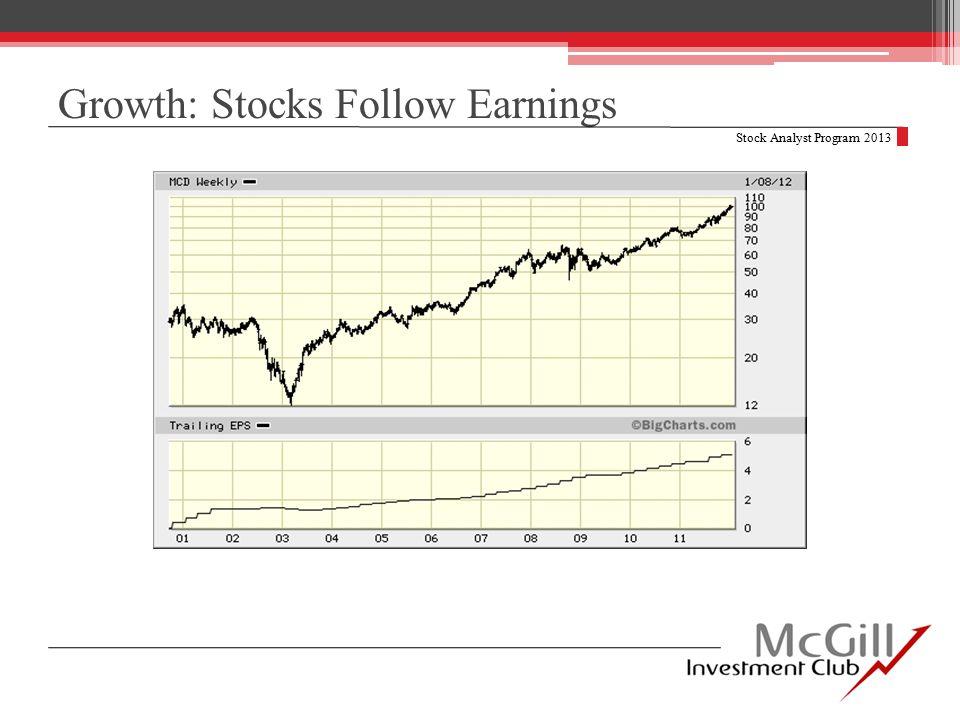 Growth: Stocks Follow Earnings Stock Analyst Program 2013
