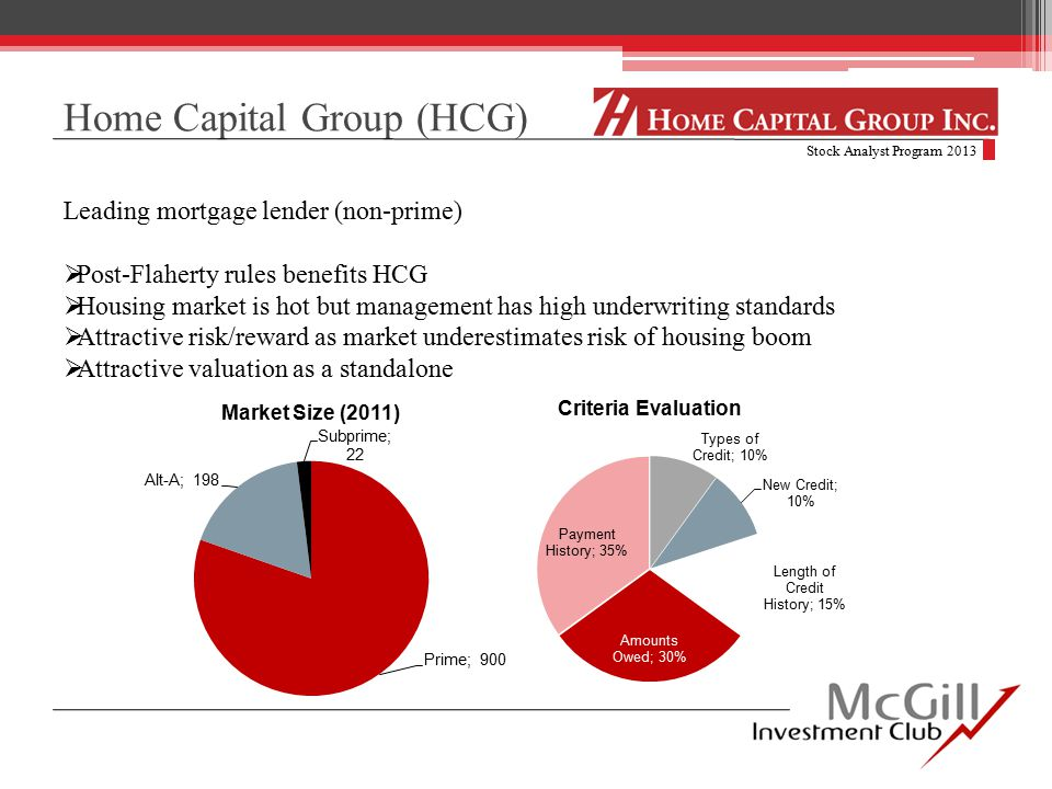 Home Capital Group (HCG) Stock Analyst Program 2013 Leading mortgage lender (non-prime)  Post-Flaherty rules benefits HCG  Housing market is hot but management has high underwriting standards  Attractive risk/reward as market underestimates risk of housing boom  Attractive valuation as a standalone