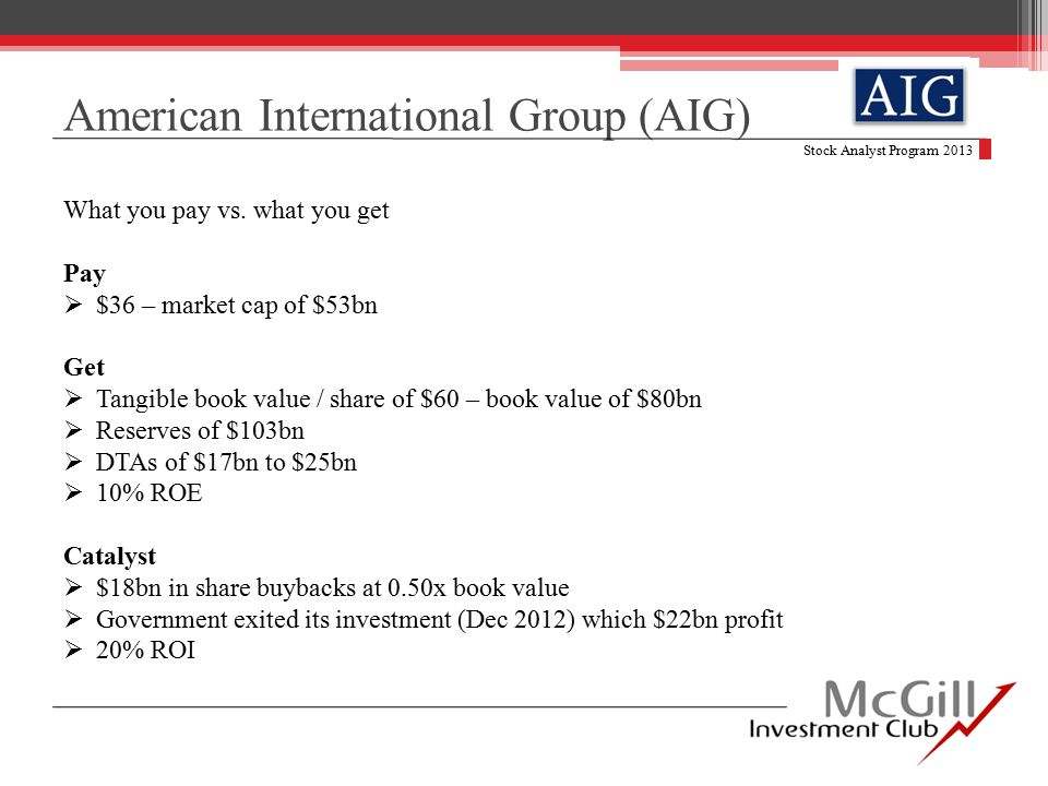 American International Group (AIG) Stock Analyst Program 2013 What you pay vs.