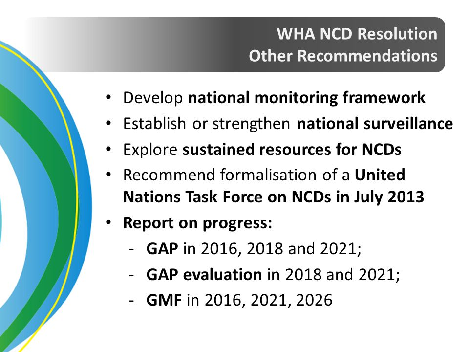 WHA NCD Resolution Other Recommendations Develop national monitoring framework Establish or strengthen national surveillance Explore sustained resourc