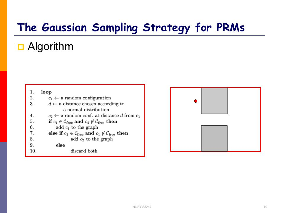 NUS CS524710 The Gaussian Sampling Strategy for PRMs  Algorithm